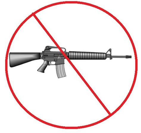 Writing A Gun Control Research Paper Thesis Statement